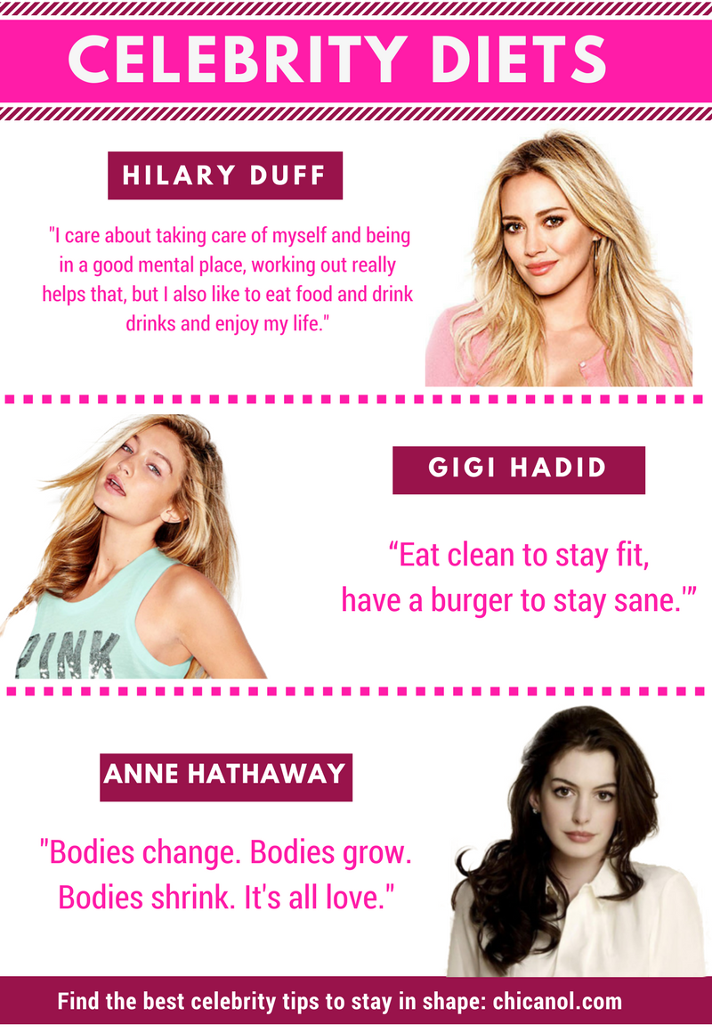 celebrity diets